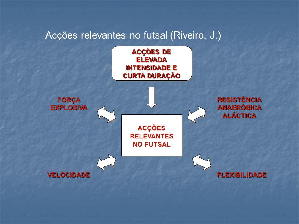 Acções relevantes no futsal (Riveiro, J.)