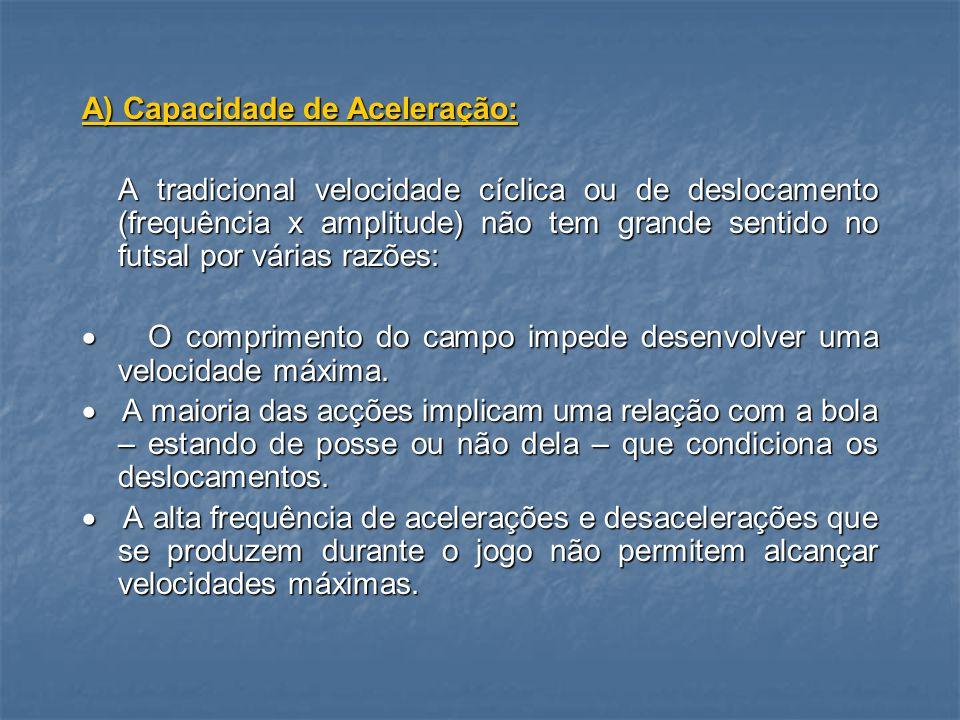 A) Capacidade de Aceleração: