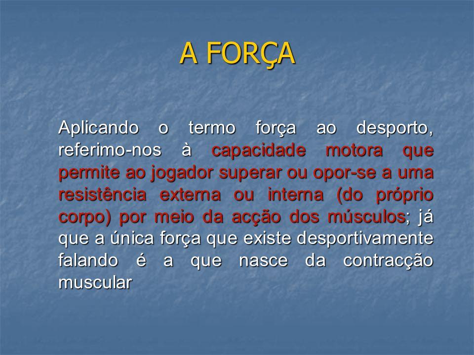 A FORÇA