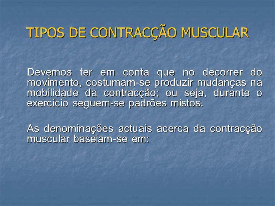TIPOS DE CONTRACÇÃO MUSCULAR