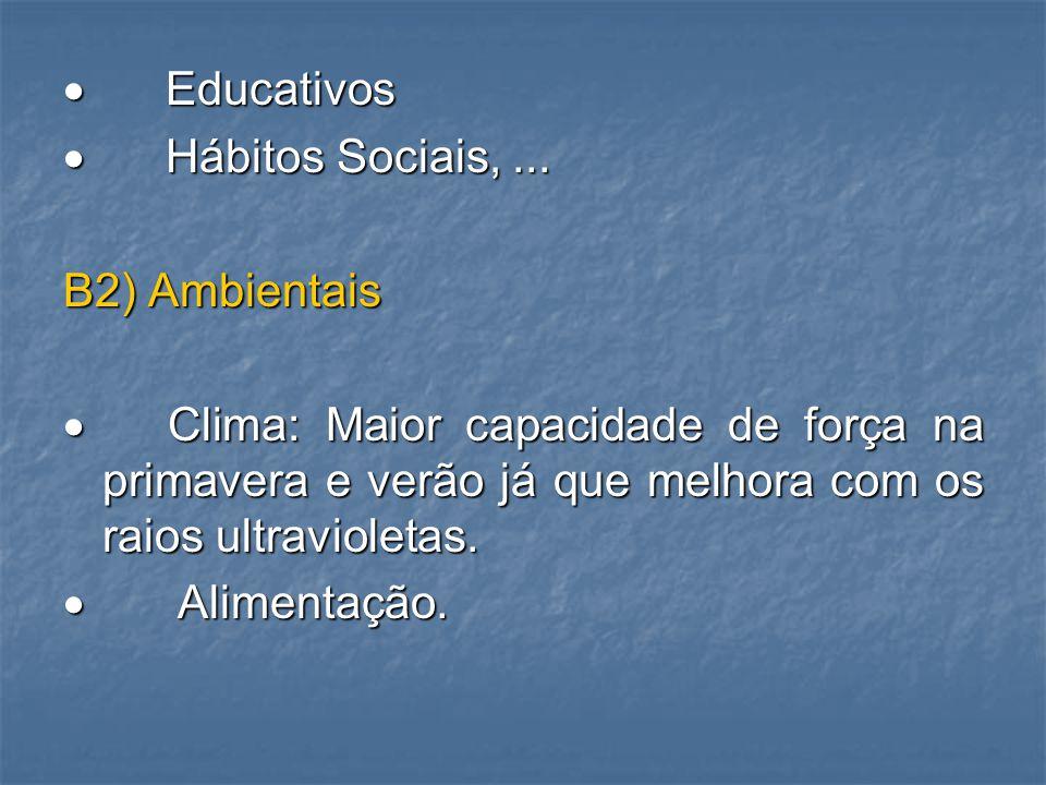 · Educativos · Hábitos Sociais, ... B2) Ambientais.