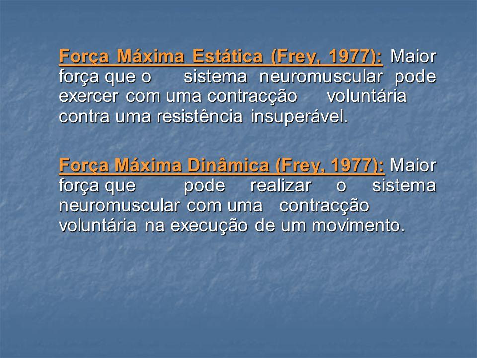 Força Máxima Estática (Frey, 1977): Maior força que o