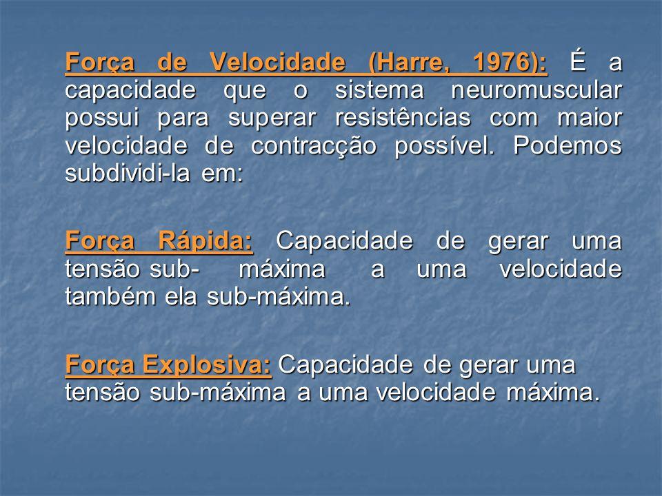 Força de Velocidade (Harre, 1976): É a capacidade que o sistema neuromuscular possui para superar resistências com maior velocidade de contracção possível. Podemos subdividi-la em: