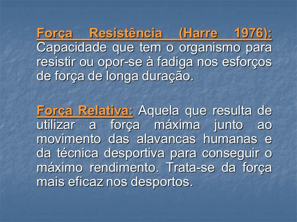 Força Resistência (Harre 1976): Capacidade que tem o organismo para resistir ou opor-se à fadiga nos esforços de força de longa duração.