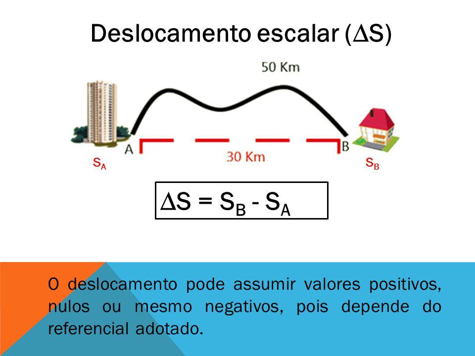 Deslocamento escalar (∆S)