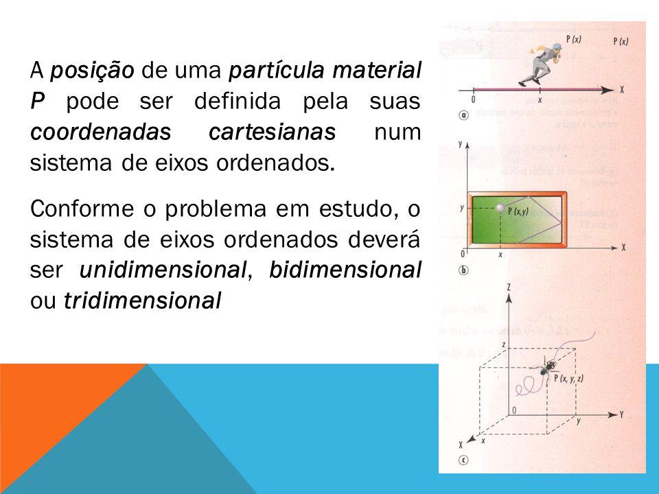 A posição de uma partícula material P pode ser definida pela suas coordenadas cartesianas num sistema de eixos ordenados.