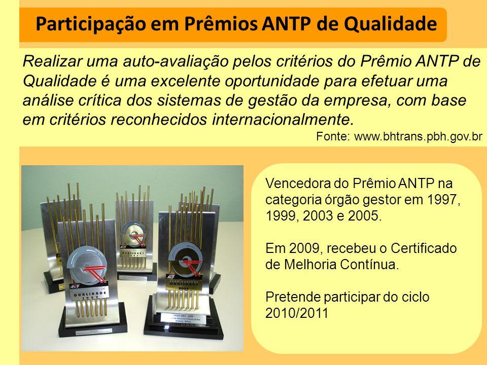 Participação em Prêmios ANTP de Qualidade