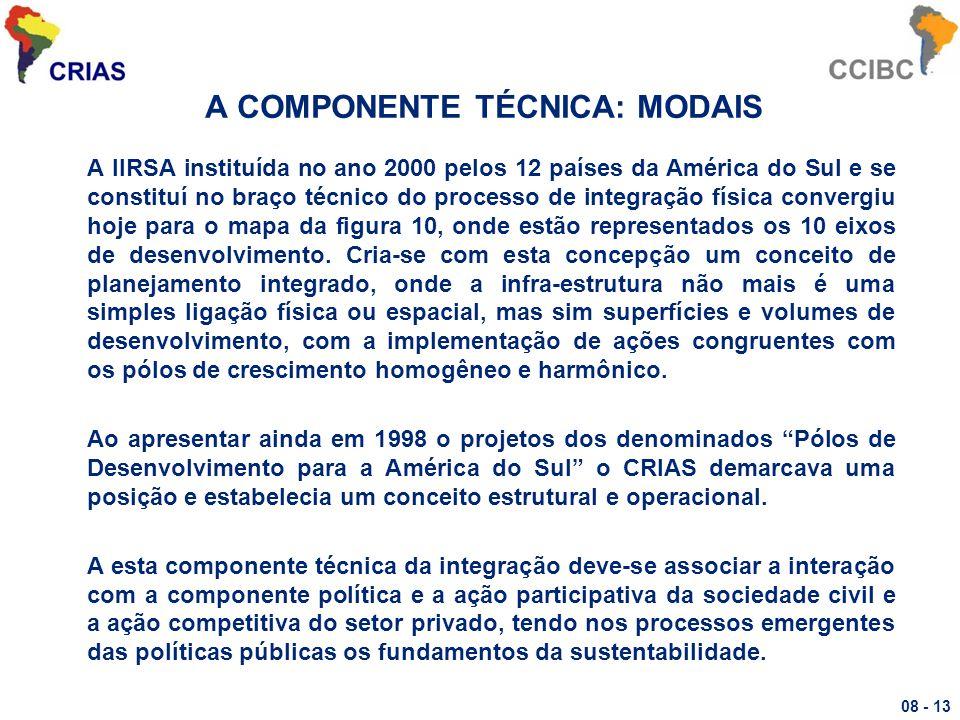 A COMPONENTE TÉCNICA: MODAIS