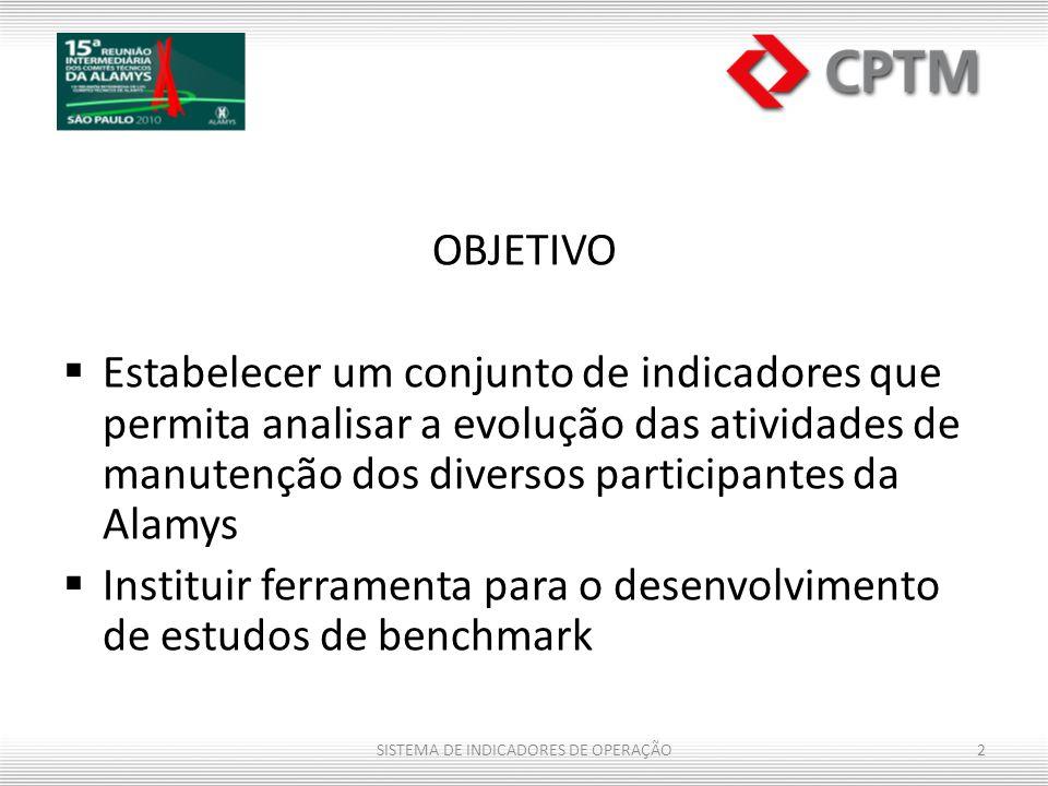 SISTEMA DE INDICADORES DE OPERAÇÃO