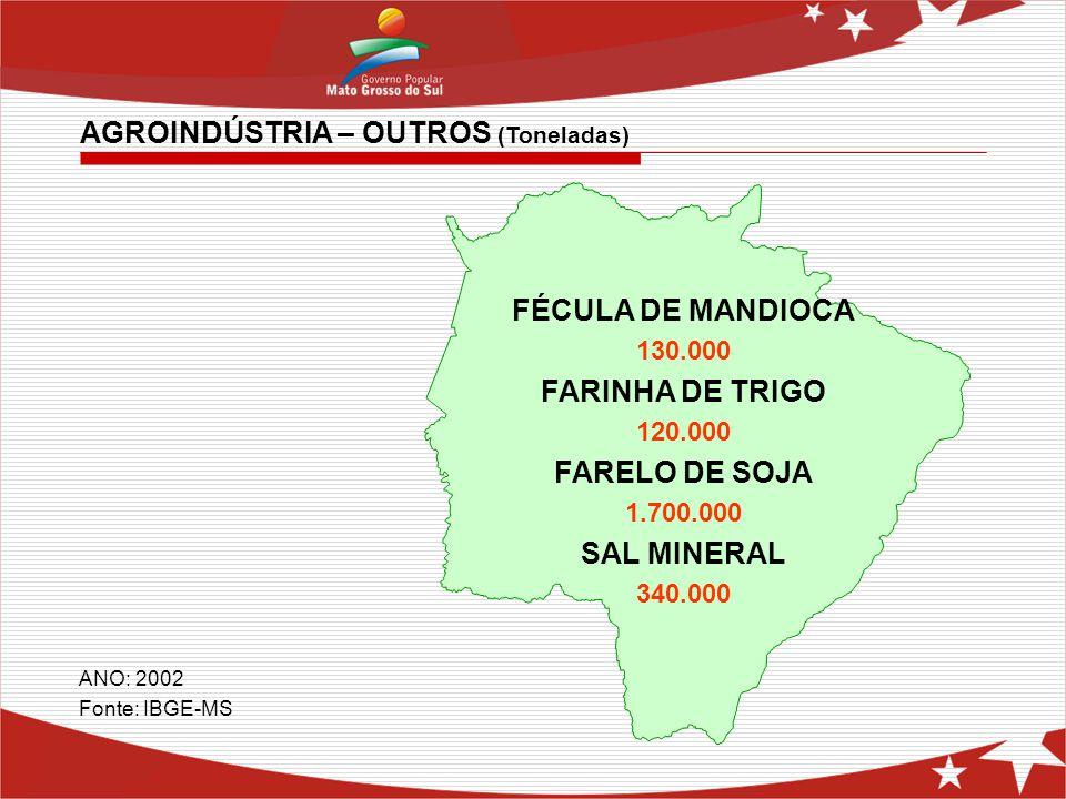 FÉCULA DE MANDIOCA FARINHA DE TRIGO FARELO DE SOJA SAL MINERAL