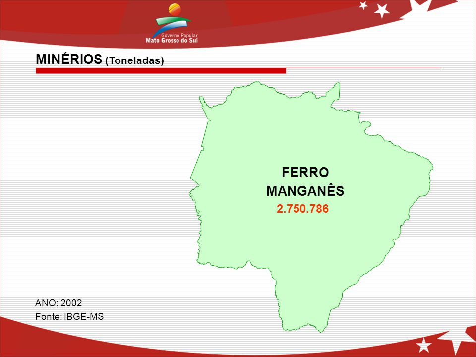 MINÉRIOS (Toneladas) FERRO MANGANÊS 2.750.786 ANO: 2002 Fonte: IBGE-MS