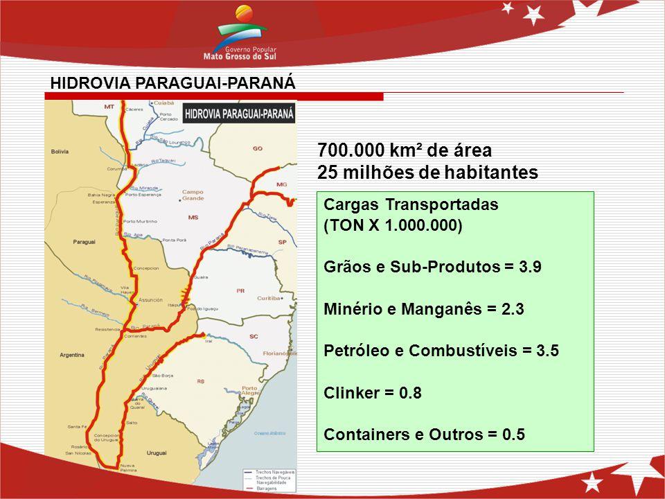 700.000 km² de área 25 milhões de habitantes HIDROVIA PARAGUAI-PARANÁ