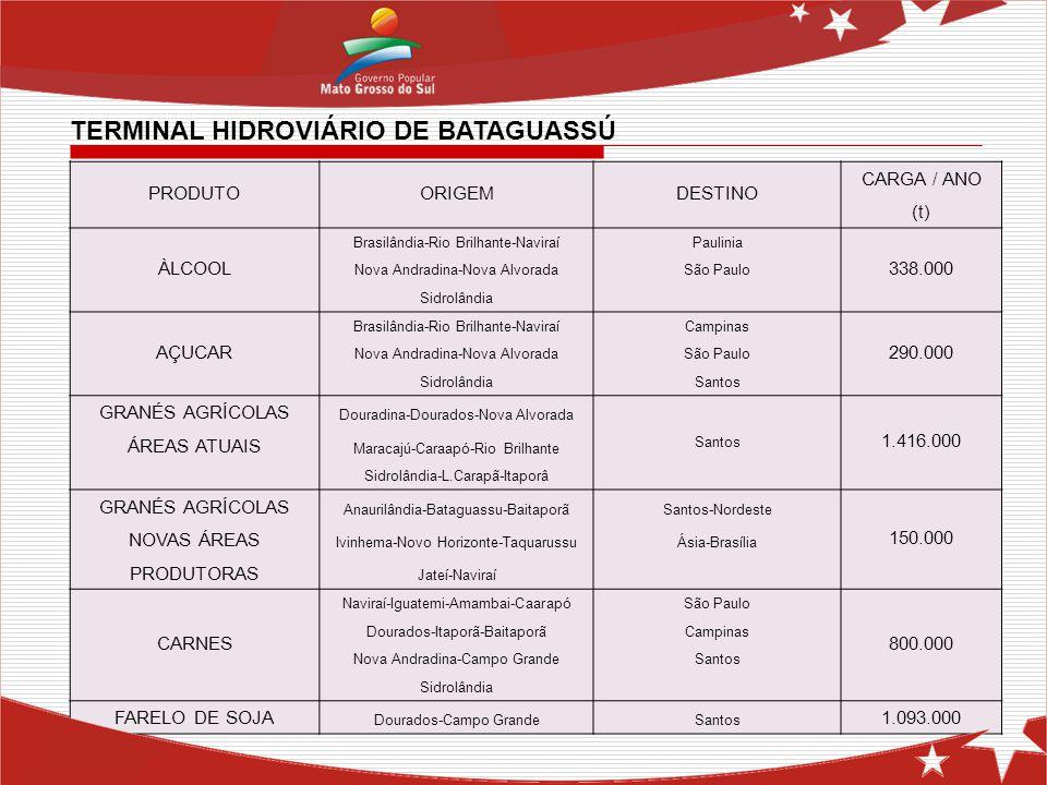 TERMINAL HIDROVIÁRIO DE BATAGUASSÚ