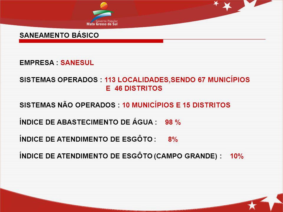SANEAMENTO BÁSICO EMPRESA : SANESUL. SISTEMAS OPERADOS : 113 LOCALIDADES,SENDO 67 MUNICÍPIOS. E 46 DISTRITOS.