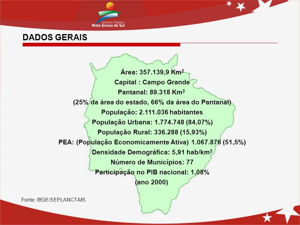 DADOS GERAIS Área: 357.139,9 Km2 Capital : Campo Grande