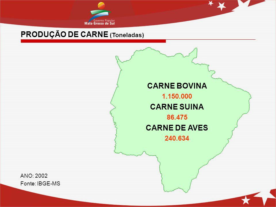 CARNE BOVINA CARNE SUINA CARNE DE AVES