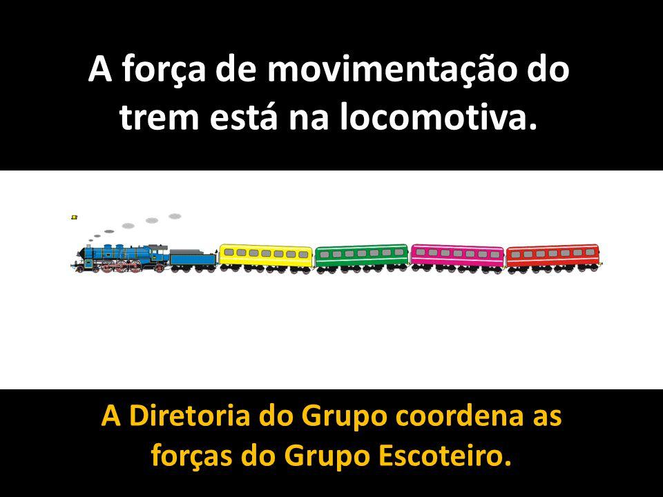 A força de movimentação do trem está na locomotiva.