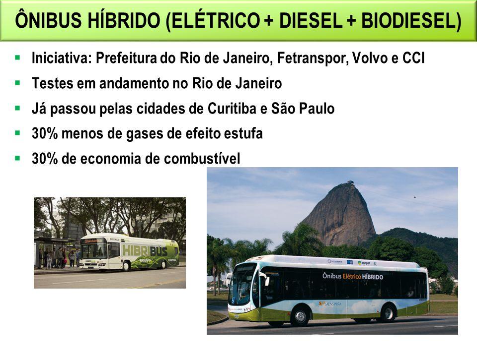 ÔNIBUS HÍBRIDO (ELÉTRICO + DIESEL + BIODIESEL)