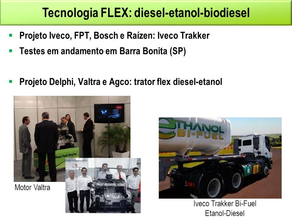 Tecnologia FLEX: diesel-etanol-biodiesel