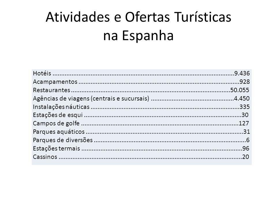 Atividades e Ofertas Turísticas na Espanha