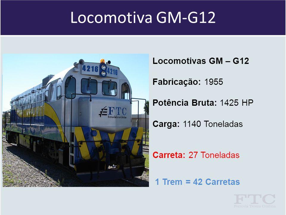 Locomotiva GM-G12 Locomotivas GM – G12 Fabricação: 1955