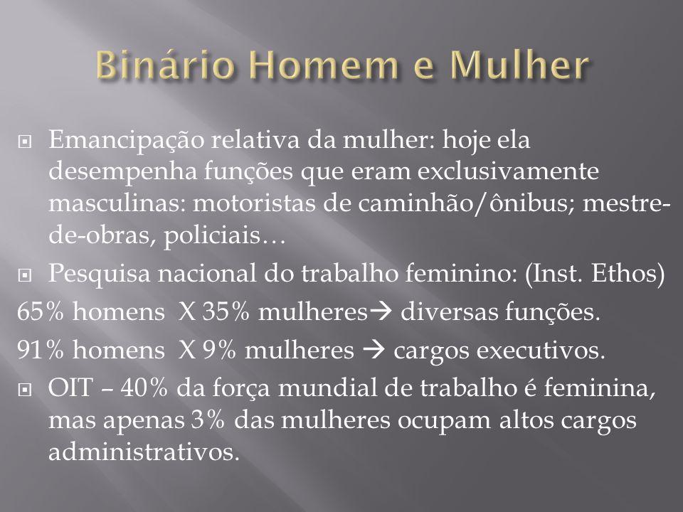 Binário Homem e Mulher