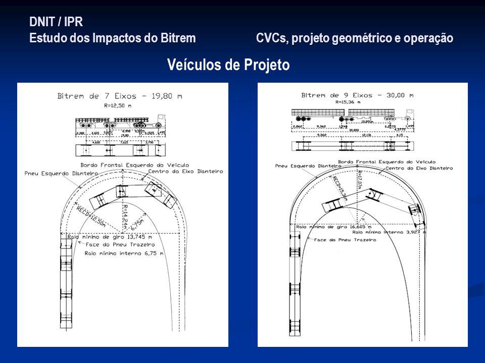 DNIT / IPR Estudo dos Impactos do Bitrem CVCs, projeto geométrico e operação