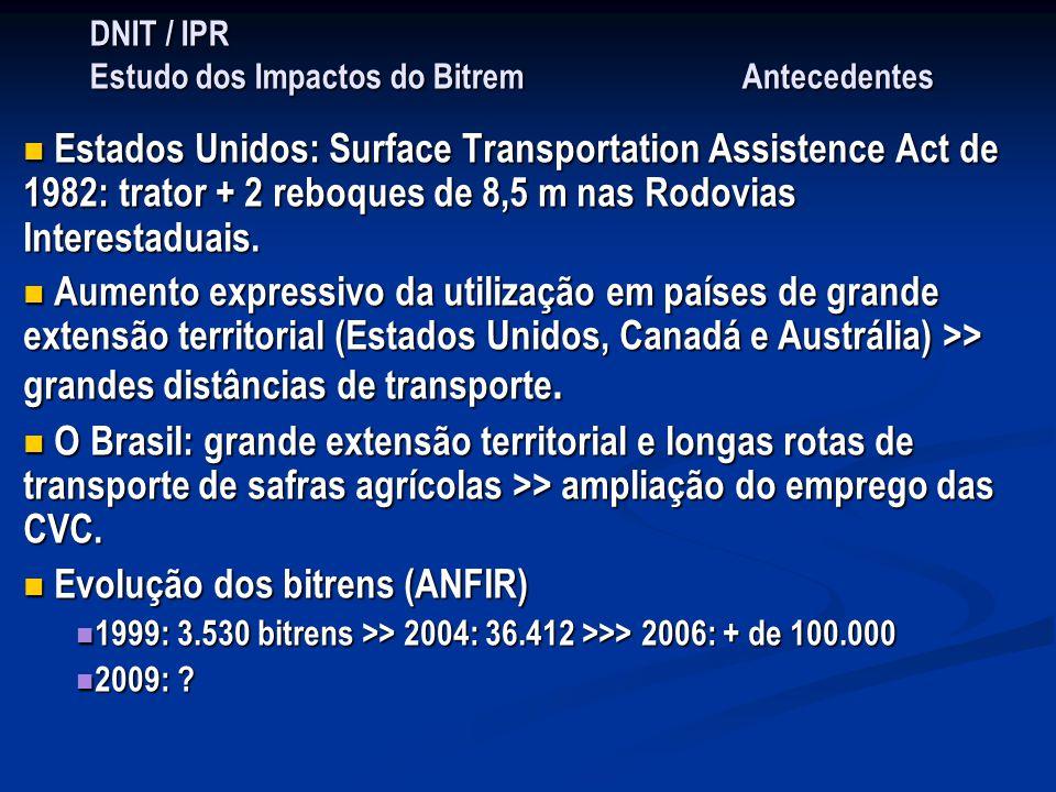 DNIT / IPR Estudo dos Impactos do Bitrem Antecedentes