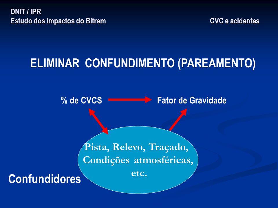 DNIT / IPR Estudo dos Impactos do Bitrem CVC e acidentes