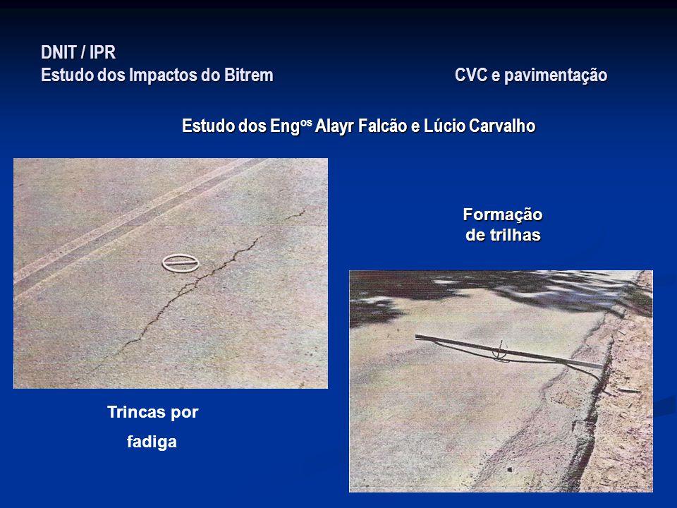 DNIT / IPR Estudo dos Impactos do Bitrem CVC e pavimentação