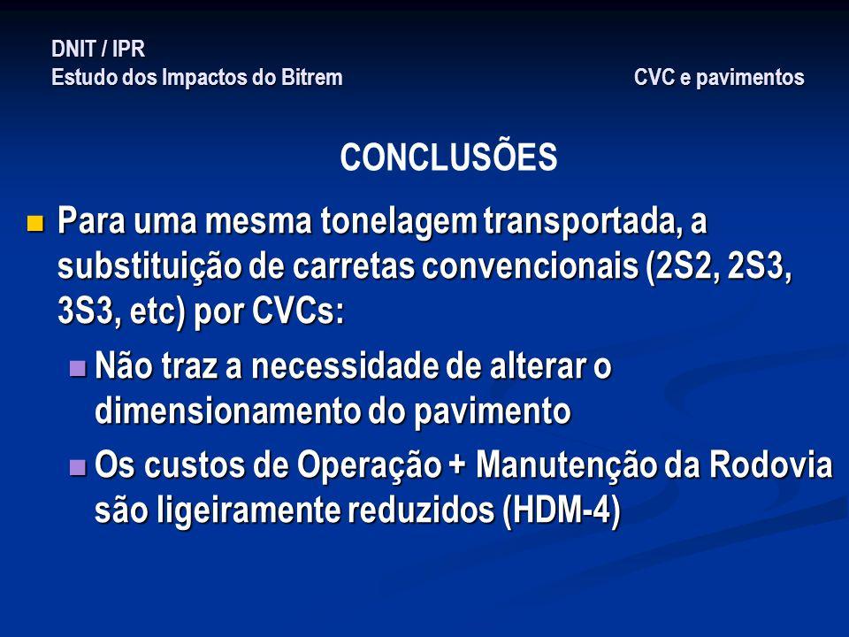 DNIT / IPR Estudo dos Impactos do Bitrem CVC e pavimentos