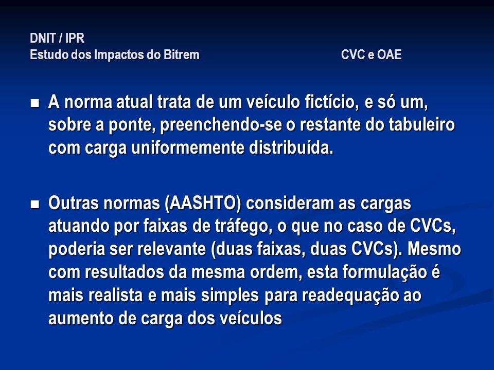 DNIT / IPR Estudo dos Impactos do Bitrem CVC e OAE