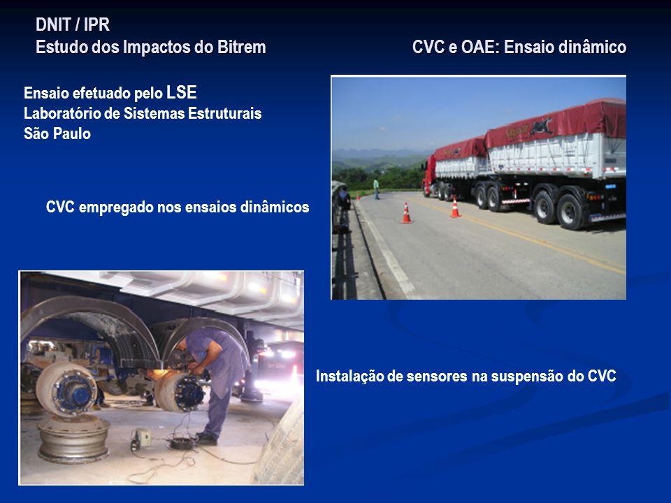 DNIT / IPR Estudo dos Impactos do Bitrem CVC e OAE: Ensaio dinâmico