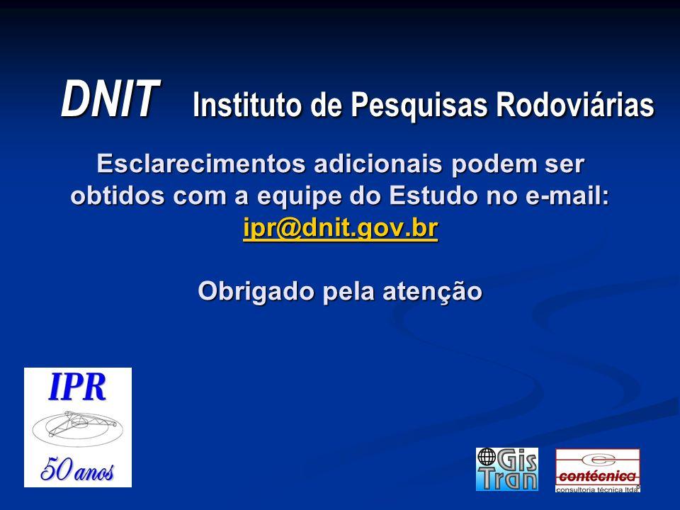 DNIT Instituto de Pesquisas Rodoviárias