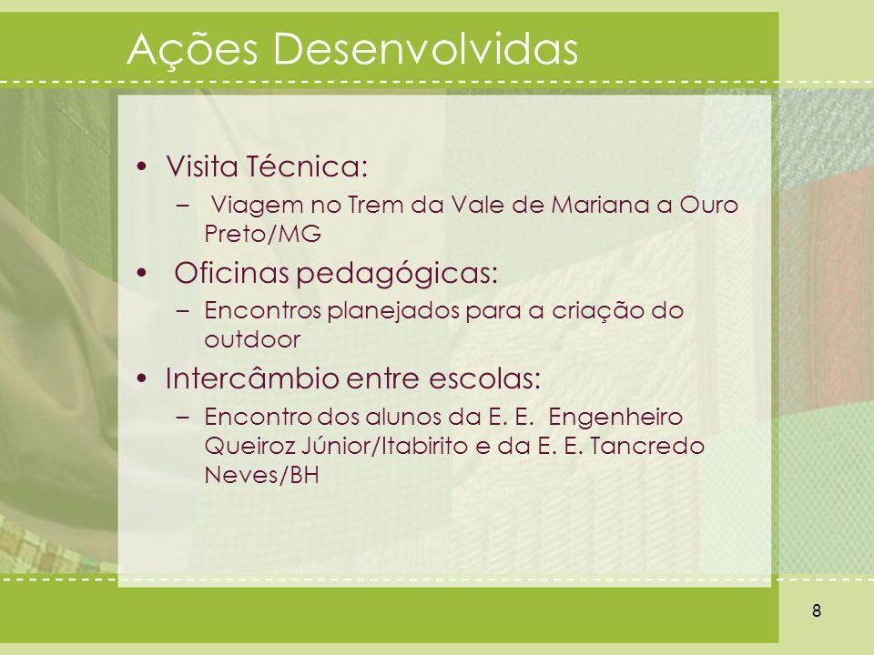 Ações Desenvolvidas Visita Técnica: Oficinas pedagógicas: