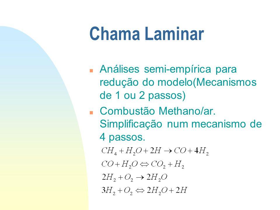 Chama Laminar Análises semi-empírica para redução do modelo(Mecanismos de 1 ou 2 passos)