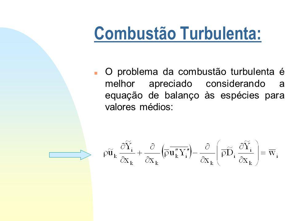 Combustão Turbulenta: