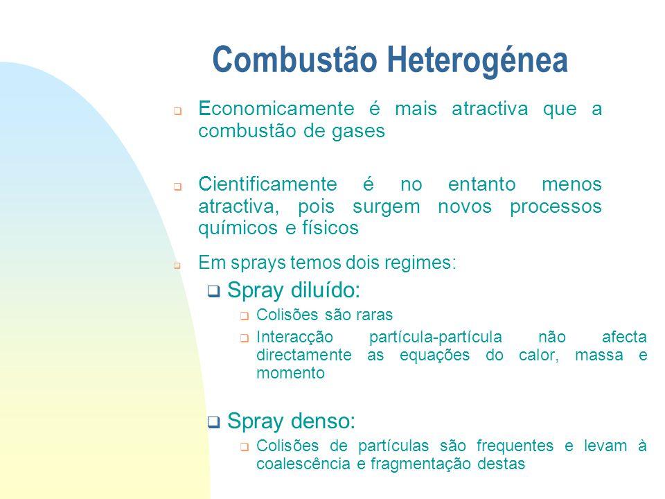 Combustão Heterogénea