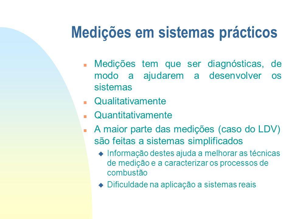 Medições em sistemas prácticos