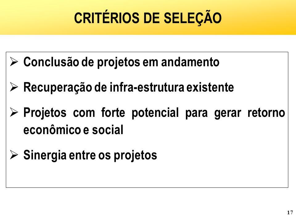 CRITÉRIOS DE SELEÇÃO Conclusão de projetos em andamento