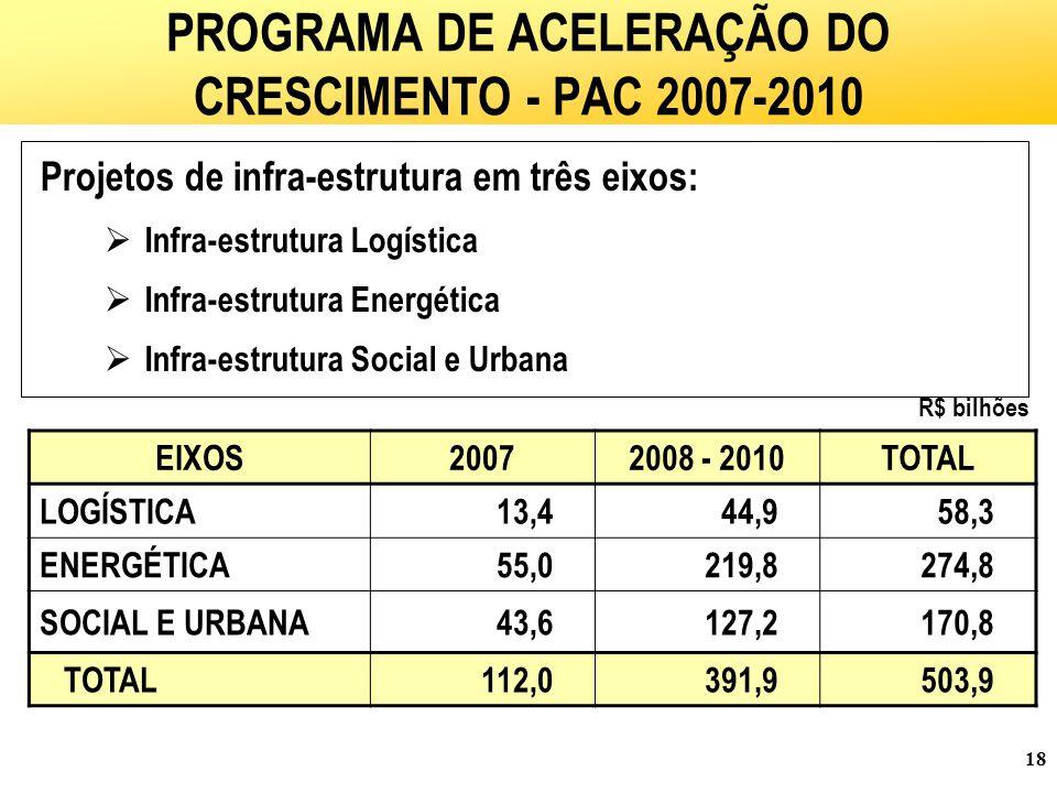 PROGRAMA DE ACELERAÇÃO DO CRESCIMENTO - PAC 2007-2010