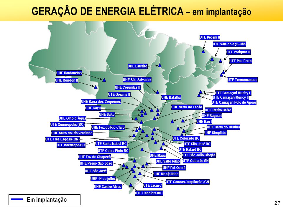 GERAÇÂO DE ENERGIA ELÉTRICA – em implantação