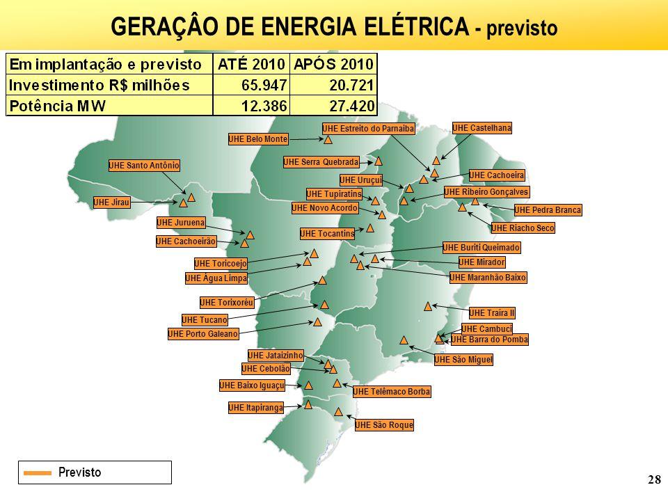 GERAÇÂO DE ENERGIA ELÉTRICA - previsto UHE Estreito do Parnaiba