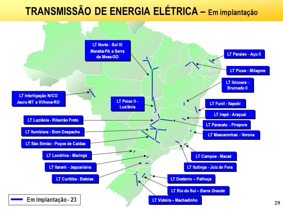 TRANSMISSÃO DE ENERGIA ELÉTRICA – Em implantação