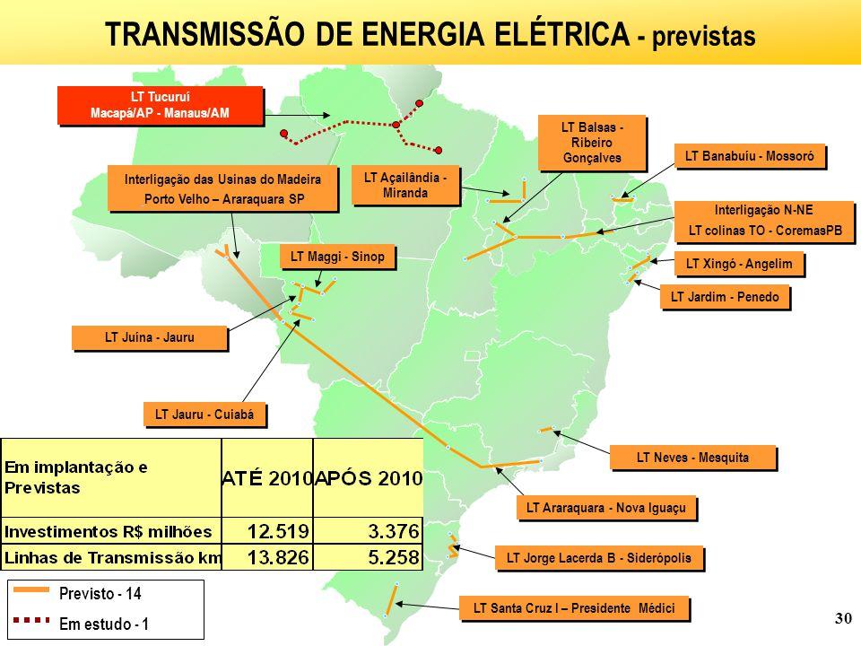 TRANSMISSÃO DE ENERGIA ELÉTRICA - previstas