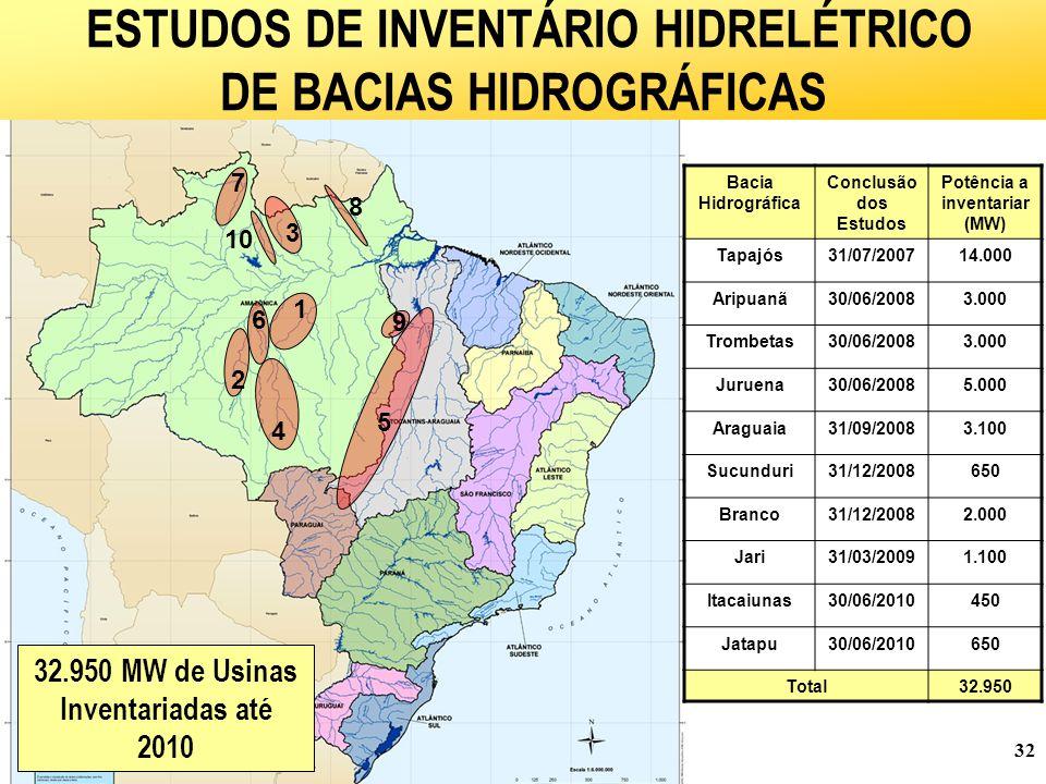 ESTUDOS DE INVENTÁRIO HIDRELÉTRICO DE BACIAS HIDROGRÁFICAS