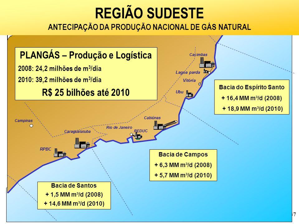 REGIÃO SUDESTE PLANGAS SE PLANGÁS – Produção e Logística