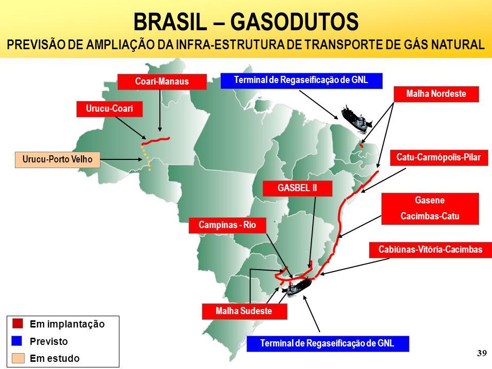 BRASIL – GASODUTOS PREVISÃO DE AMPLIAÇÃO DA INFRA-ESTRUTURA DE TRANSPORTE DE GÁS NATURAL. Coari-Manaus.