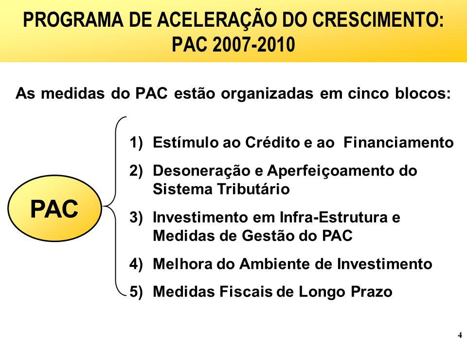 PROGRAMA DE ACELERAÇÃO DO CRESCIMENTO: PAC 2007-2010