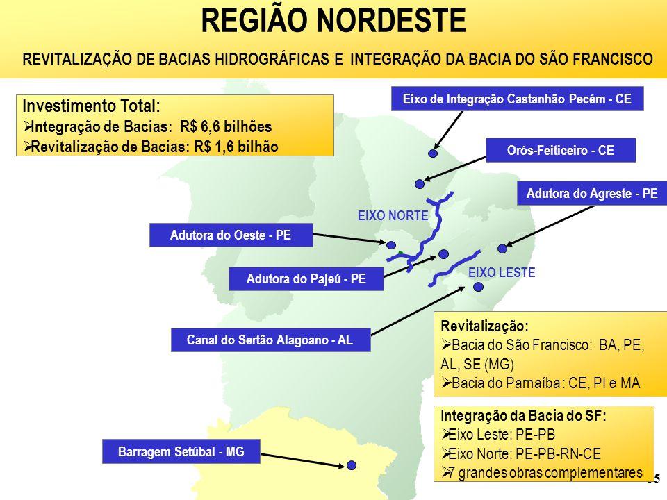 Eixo de Integração Castanhão Pecém - CE Canal do Sertão Alagoano - AL